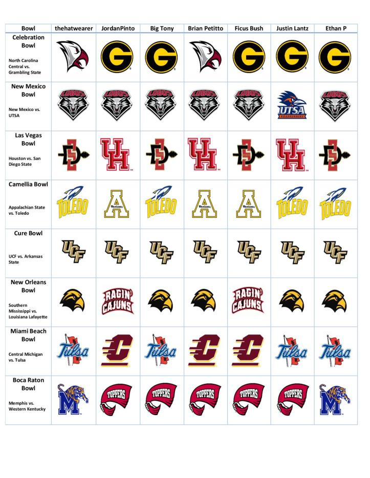 bowl-game-chart-final-page-001