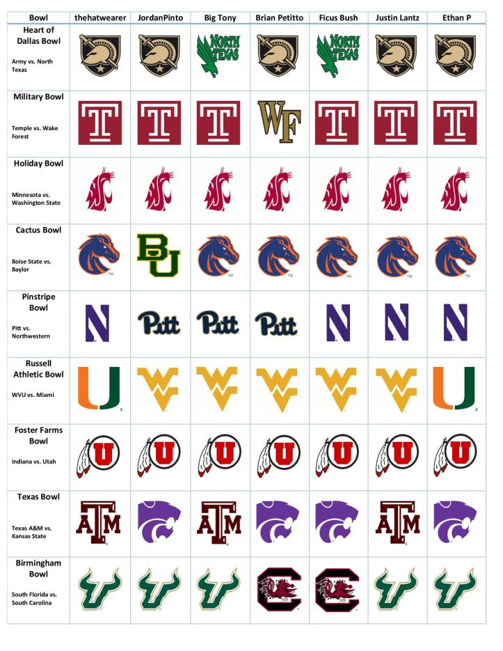 bowl-game-chart-final-page-003