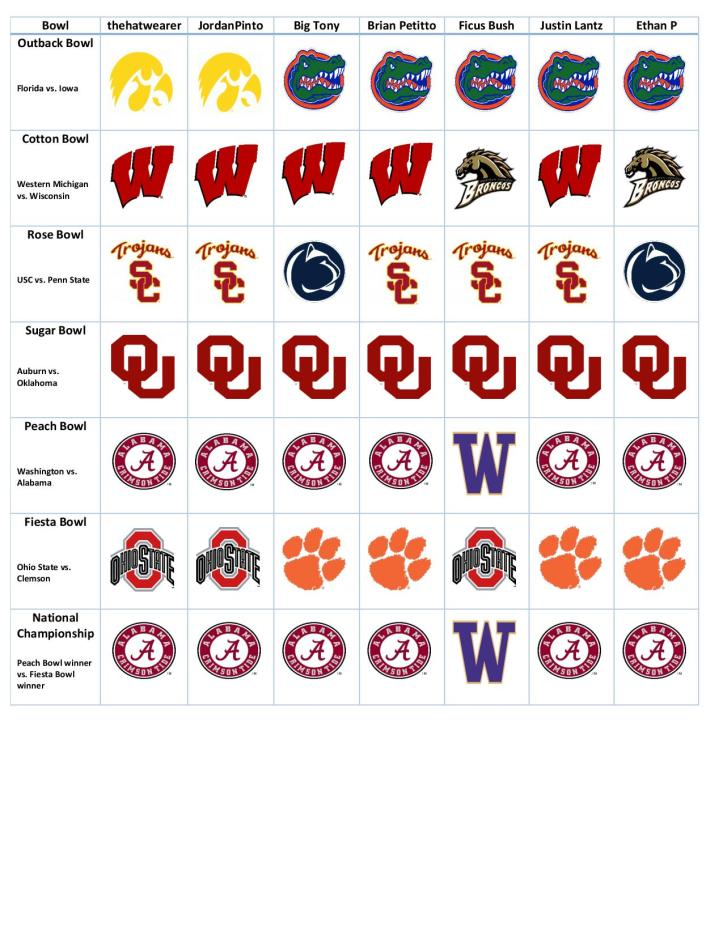 bowl-game-chart-final-page-005